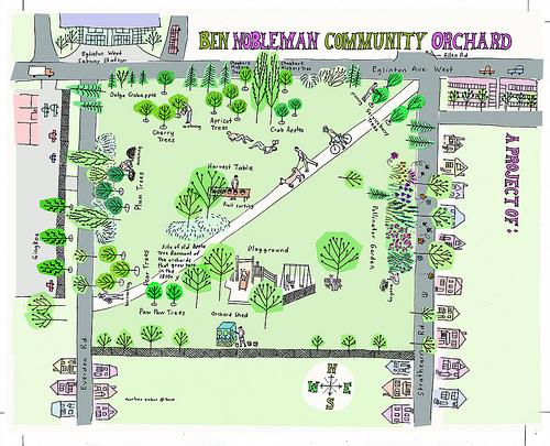 Landscaping Design Orchard Park